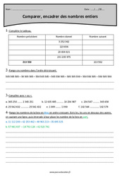 Comparer, encadrer des nombres entiers - Cm1 - Exercices avec correction