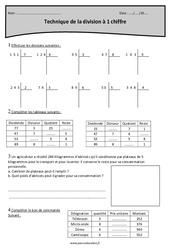 Technique de la division à 1 chiffre – Cm1 – Exercices à imprimer