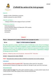 Infinitif du verbe et les trois groupes – Cm1 – Fiche de préparation