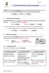 Infinitif du verbe et les trois groupes – Cm1 – Leçon