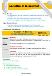Lettre et le courriel – CM1 – CM2 – Fiche de préparation