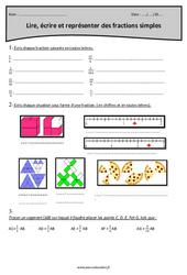 Lire, écrire et représenter des fractions simples - Cm2 - Exercices