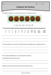 Fraction - Comparer - Cm2 - Exercices avec correction
