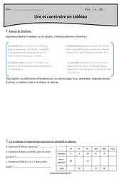 Tableaux – Cm2 – Exercices à imprimer
