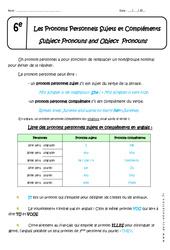 Pronoms Personnels - Sujets et Compléments - 6ème - Cours