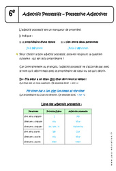 Adjectifs Possessifs – Possessive Adjectives – 6ème – Cours
