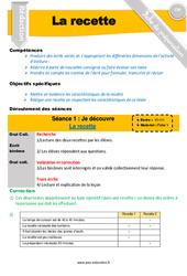 Ecrire une recette - CM1 - Production d'écrit - Fiche de préparation