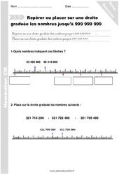 Placer et repérer sur une droite graduée des nombres jusqu'à 999 999 999 – Cm2 – Exercices avec correction