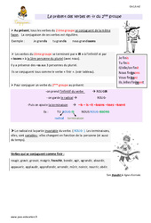 Présent des verbes du 2 ème groupe – Cm2 – Leçon