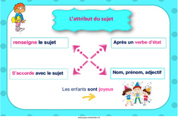 Attribut du sujet – Cycle 3 – Affiche de classe