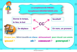 Complément Circonstanciel – Cycle 3 – Affiche de classe