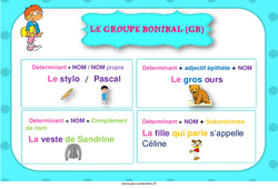 Groupe nominale – Cycle 3 – Affiche de classe