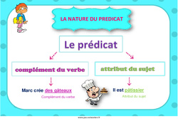 Nature du prédicat – Cycle 3 – Affiche de classe