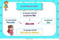 Nature du sujet – Cycle 3 – Affiche de classe