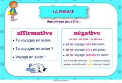 Phrase affirmative et négative – Cycle 3 – Affiche de classe