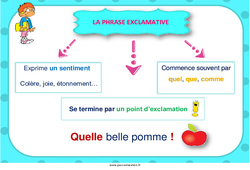 Phrase exclamative – Cycle 3 – Affiche de classe