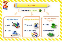 Trouver le verbe – Cycle 2 – Affiche de classe