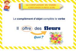 Complément du verbe – Cycle 2 – Affiche de classe