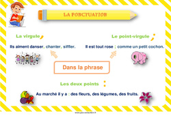 Ponctuation - Affiche de classe - Cycle 2