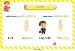 Nom propre et nom commun – Cycle 2 – Affiche de classe