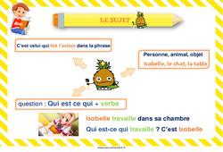 Sujet - Cycle 2 - Affiche de classe