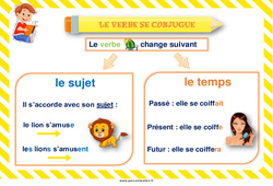 Verbe se conjugue – Cycle 2 – Affiche de classe