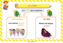 Verbe – Cycle 2 – Affiche de classe