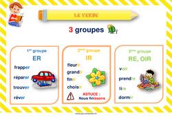 Verbe et les 3 groupes – Cycle 2 – Affiche de classe