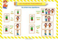 Pronoms personnels – Cycle 2 – Affiche de classe