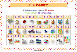 Alphabet – Cycle 2 – Affiche de classe