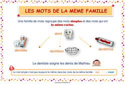 Mots de la même famille - Cycle 2 - Affiche de classe
