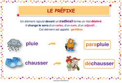 Préfixe - Cycle 2 - Affiche de classe