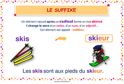 Suffixe – Cycle 2 – Affiche de classe