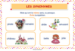 Synonymes - Cycle 2 - Affiche de classe