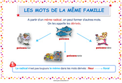 Mots de la même famille – Cycle 3 – Affiche de classe