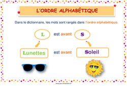 Ordre alphabétique - Cycle 3 - Affiche de classe