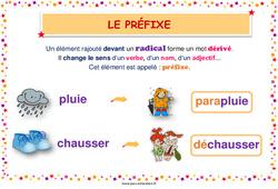 Vocabulaire – Cycle 3 – Affiches de classe pour l'année