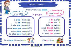 Passé composé des verbes du 1er groupe - Cycle 3 - Affiche de classe
