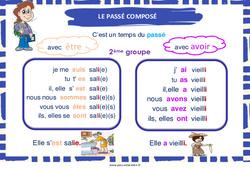 Passé composé des verbes du 2e groupe - Cycle 3 - Affiche de classe