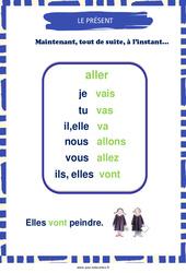 Présent du verbe «aller» – Cycle 2 – Affiche de classe