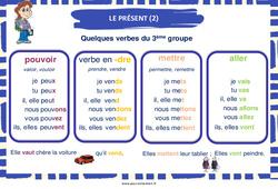 Présent des verbes du 3e groupe – Cycle 3 – Affiche de classe