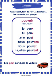 Présent du verbe «pouvoir» – Cycle 2 – Affiche de classe