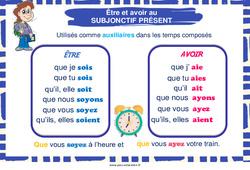 Être et avoir au subjonctif présent – Cycle 3 – Affiche de classe