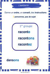Impératif des verbes du 1er groupe – Cycle 3 – Affiche de classe