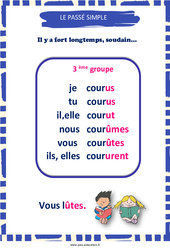 Passé simple des verbes du 3e groupe – Cycle 3 – Affiche de classe