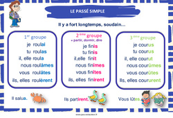 Passé simple – Cycle 3 – Affiche de classe