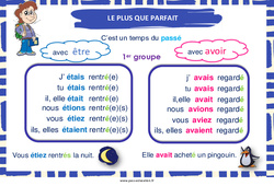 Plus-que-parfait des verbes du 1er groupe – Cycle 3 – Affiche de classe
