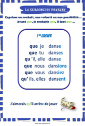 Subjonctif présent des verbes du 1er groupe – Cycle 3 – Affiche de classe