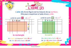 Aire – Affiche de classe – Cycle 3