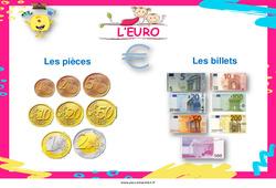 Euro – Cycle 3 – Affiche de classe